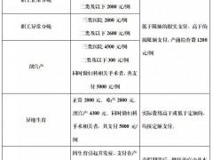 郑州生育保险报销报销流程
