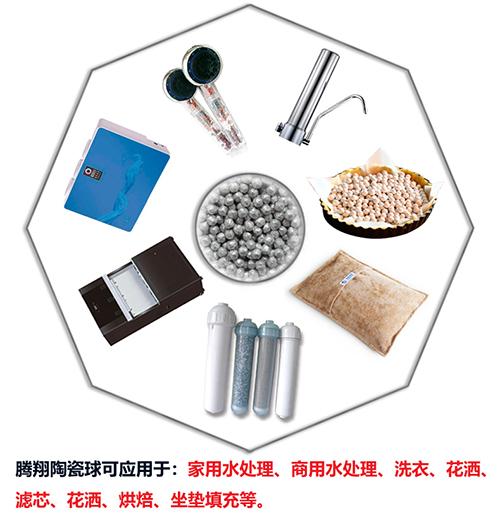 小产品应用