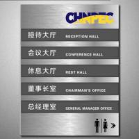 楼层号及楼层导视牌怎么安装