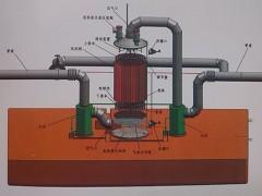 电捕焦油器内部结构图