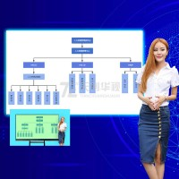 天创华视 电子绿板录课系统3D微课制作系统